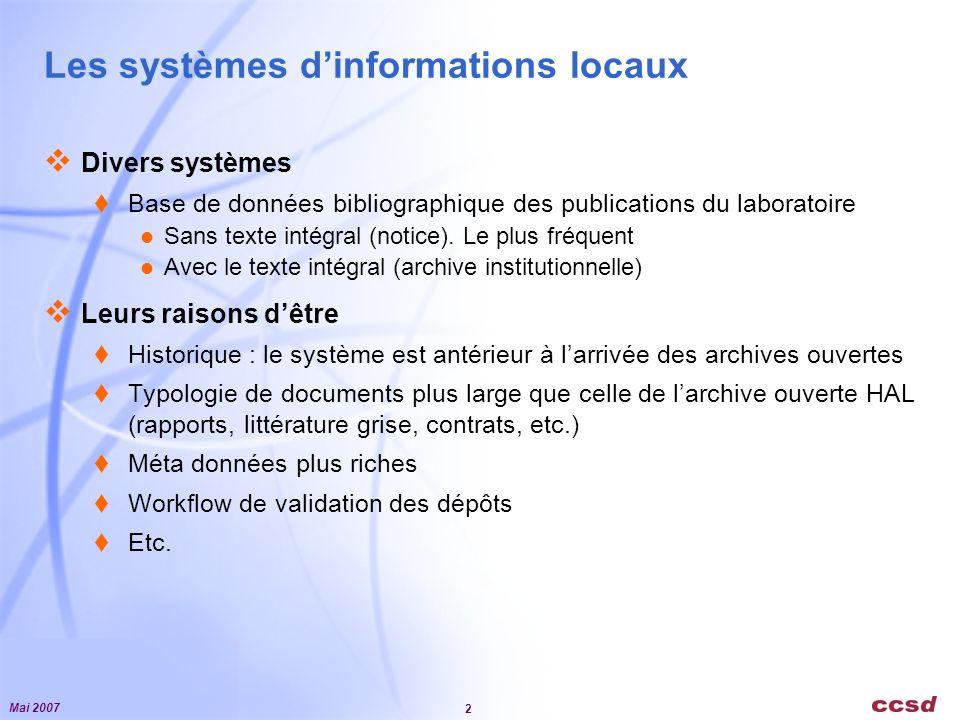 Mai 2007 2 Les systèmes dinformations locaux Divers systèmes Base de données bibliographique des publications du laboratoire Sans texte intégral (notice).