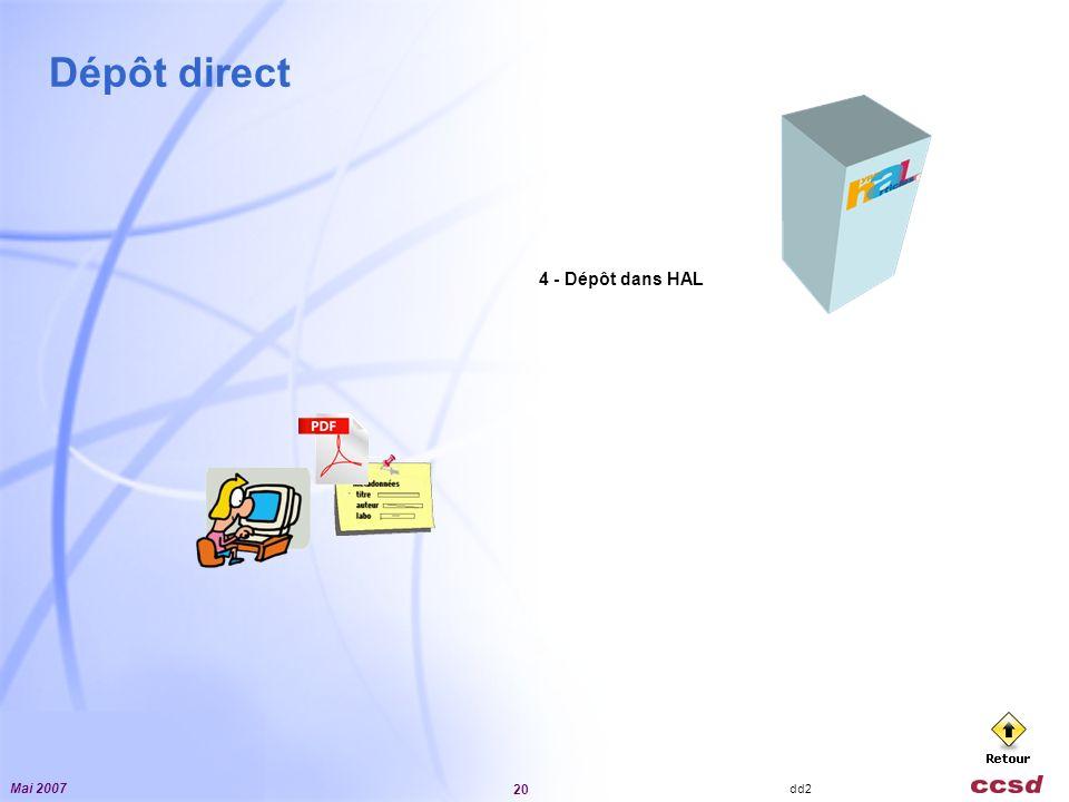 Mai 2007 20 Dépôt direct 4 - Dépôt dans HAL dd2