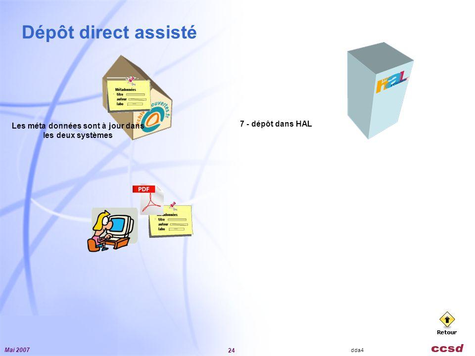 Mai 2007 24 Dépôt direct assisté 7 - dépôt dans HAL dda4 Les méta données sont à jour dans les deux systèmes