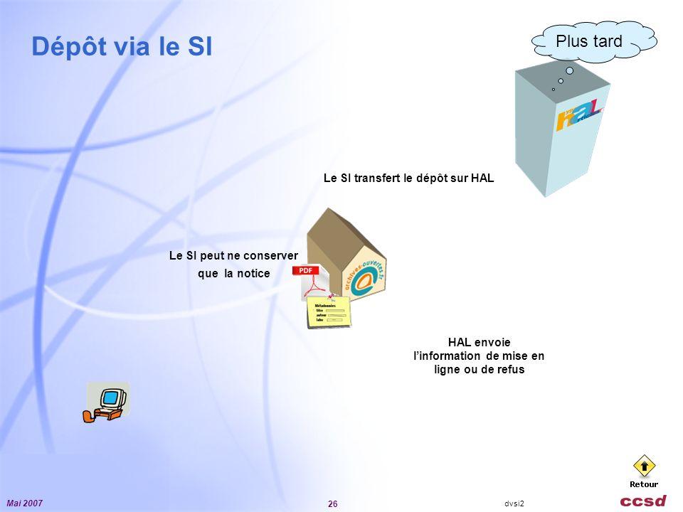 Mai 2007 26 Dépôt via le SI dvsi2 Plus tard Le SI transfert le dépôt sur HAL Le SI peut ne conserver que la notice HAL envoie linformation de mise en ligne ou de refus