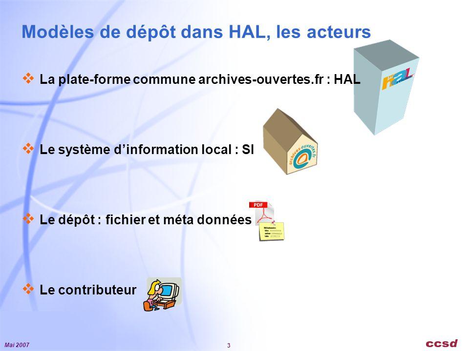 Mai 2007 3 Modèles de dépôt dans HAL, les acteurs La plate-forme commune archives-ouvertes.fr : HAL Le système dinformation local : SI Le dépôt : fichier et méta données Le contributeur