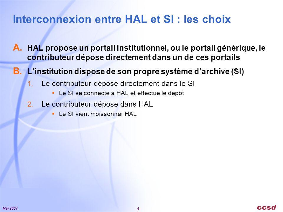 Mai 2007 4 Interconnexion entre HAL et SI : les choix A.