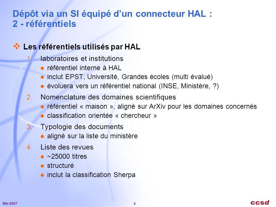 Mai 2007 9 Dépôt via un SI équipé dun connecteur HAL : 2 - référentiels Les référentiels utilisés par HAL 1.