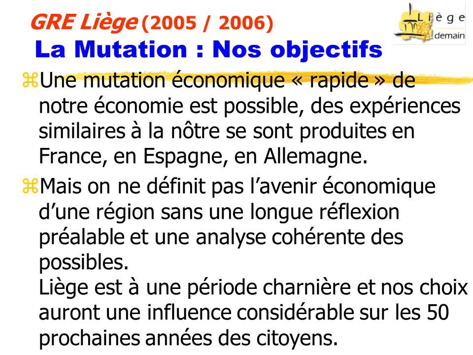 GRE Liège (2005 / 2006) La Mutation : Nos objectifs zUne mutation économique « rapide » de notre économie est possible, des expériences similaires à la nôtre se sont produites en France, en Espagne, en Allemagne.
