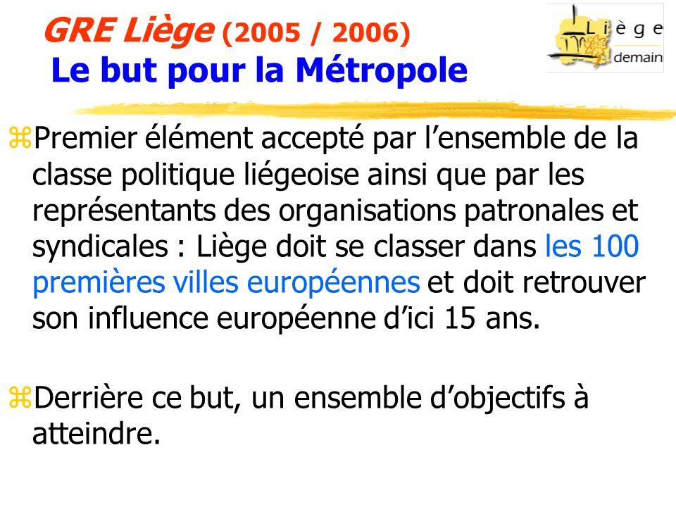 GRE Liège (2005 / 2006) Le but pour la Métropole zPremier élément accepté par lensemble de la classe politique liégeoise ainsi que par les représentants des organisations patronales et syndicales : Liège doit se classer dans les 100 premières villes européennes et doit retrouver son influence européenne dici 15 ans.