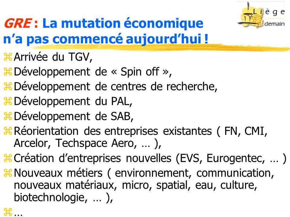 GRE : La mutation économique na pas commencé aujourdhui ! zArrivée du TGV, zDéveloppement de « Spin off », zDéveloppement de centres de recherche, zDé