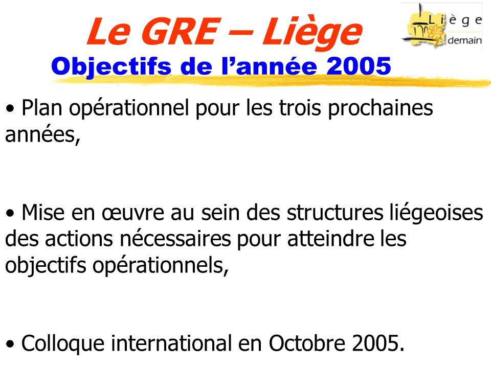 Le GRE – Liège Objectifs de lannée 2005 Plan opérationnel pour les trois prochaines années, Mise en œuvre au sein des structures liégeoises des actions nécessaires pour atteindre les objectifs opérationnels, Colloque international en Octobre 2005.