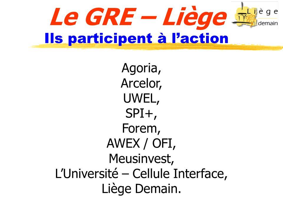 Le GRE – Liège Ils participent à laction Agoria, Arcelor, UWEL, SPI+, Forem, AWEX / OFI, Meusinvest, LUniversité – Cellule Interface, Liège Demain.
