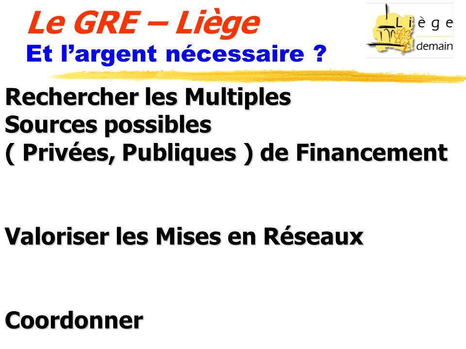 Le GRE – Liège Et largent nécessaire ? Rechercher les Multiples Sources possibles ( Privées, Publiques ) de Financement Valoriser les Mises en Réseaux