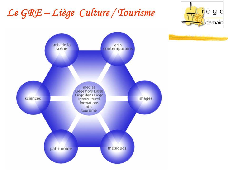 Le GRE – Liège Culture / Tourisme