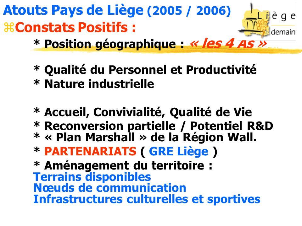 zConstats Positifs : * Position géographique : « les 4 As » * Qualité du Personnel et Productivité * Nature industrielle * Accueil, Convivialité, Qualité de Vie * Reconversion partielle / Potentiel R&D * « Plan Marshall » de la Région Wall.