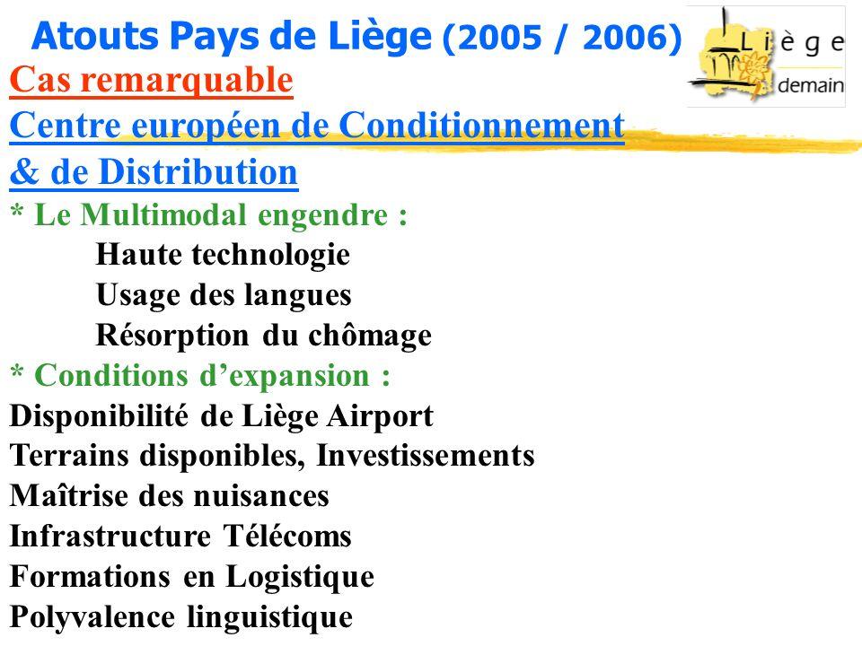 Atouts Pays de Liège (2005 / 2006) Cas remarquable Centre européen de Conditionnement & de Distribution * Le Multimodal engendre : Haute technologie U