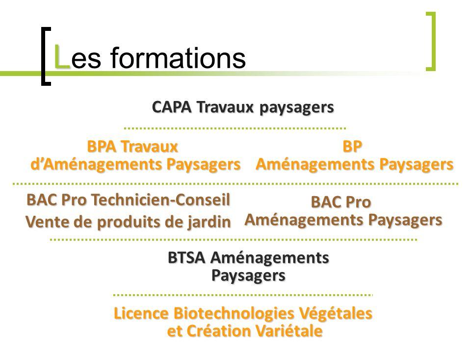 L L es formations CAPA Travaux paysagers BPA Travaux dAménagements Paysagers BP Aménagements Paysagers BAC Pro Aménagements Paysagers BAC Pro Technici