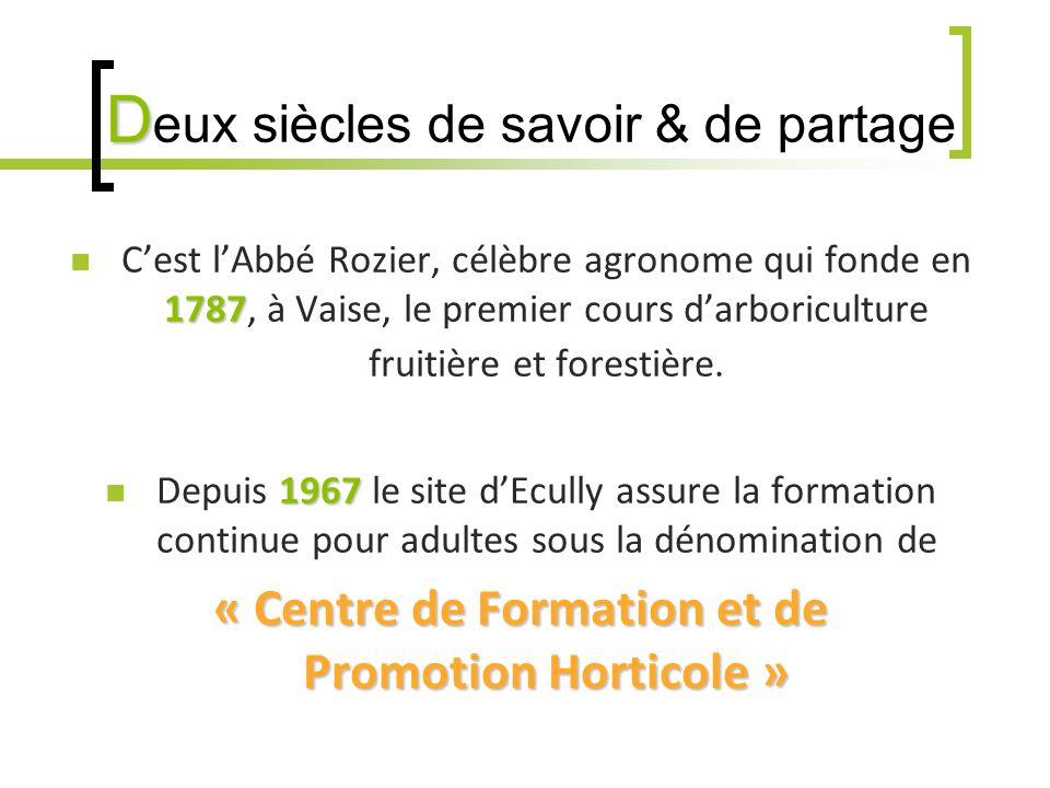 D D eux siècles de savoir & de partage 1787 Cest lAbbé Rozier, célèbre agronome qui fonde en 1787, à Vaise, le premier cours darboriculture fruitière et forestière.