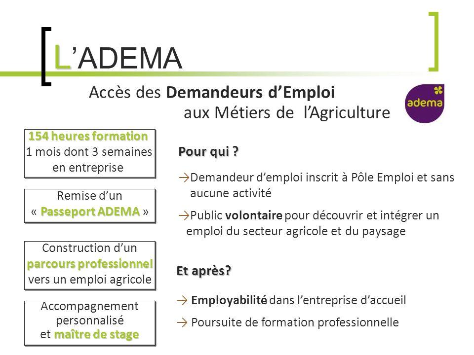 L L ADEMA 154 heures formation 154 heures formation 1 mois dont 3 semaines en entreprise Accès des Demandeurs dEmploi aux Métiers de lAgriculture Pour