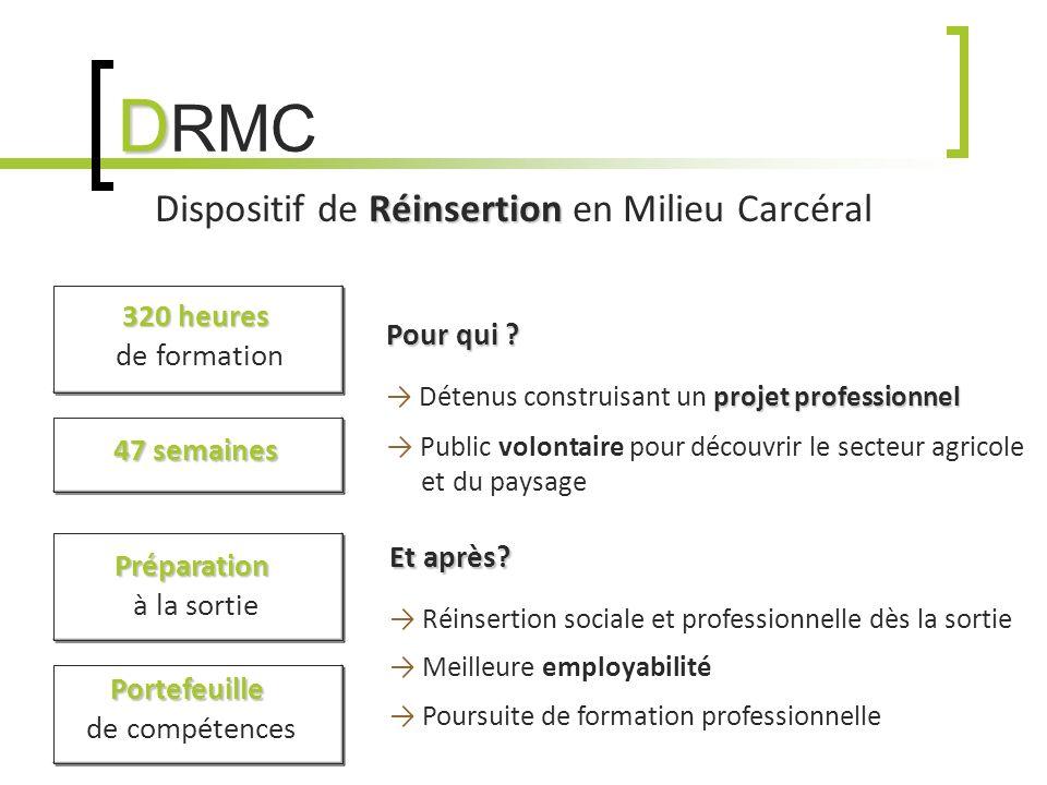 D D RMC Réinsertion Dispositif de Réinsertion en Milieu Carcéral 320 heures 320 heures de formation 47 semaines Préparation Préparation à la sortie Portefeuille Portefeuille de compétences Pour qui .