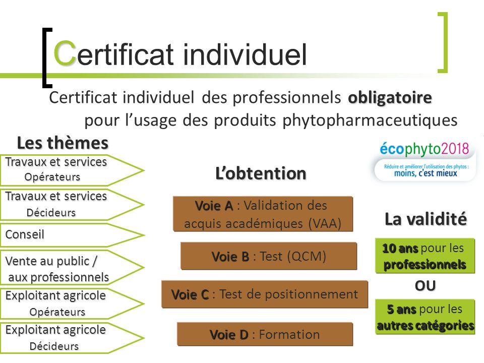 C C ertificat individuel obligatoire Certificat individuel des professionnels obligatoire pour lusage des produits phytopharmaceutiques 10 ans pour le