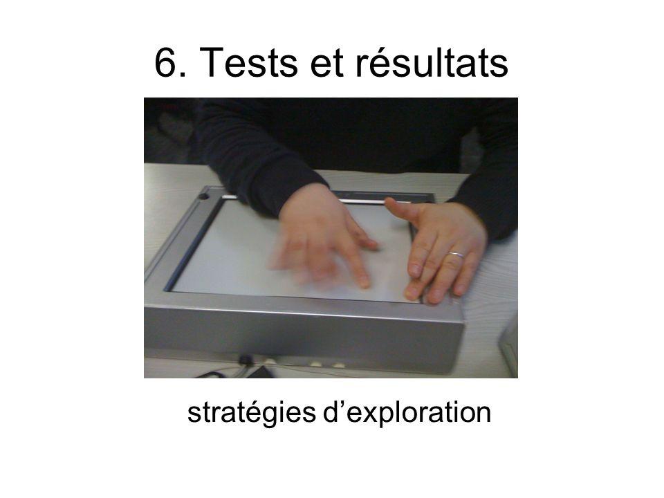 6. Tests et résultats stratégies dexploration