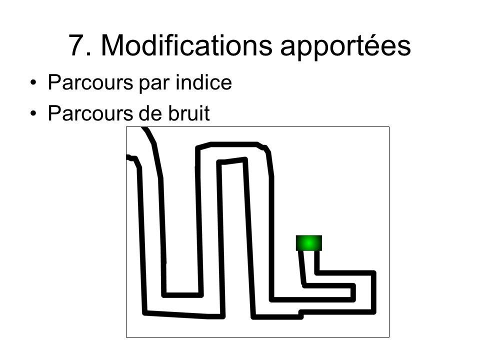 7. Modifications apportées Parcours par indice Parcours de bruit