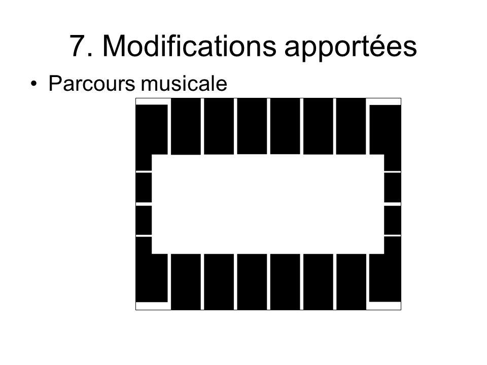 7. Modifications apportées Parcours musicale