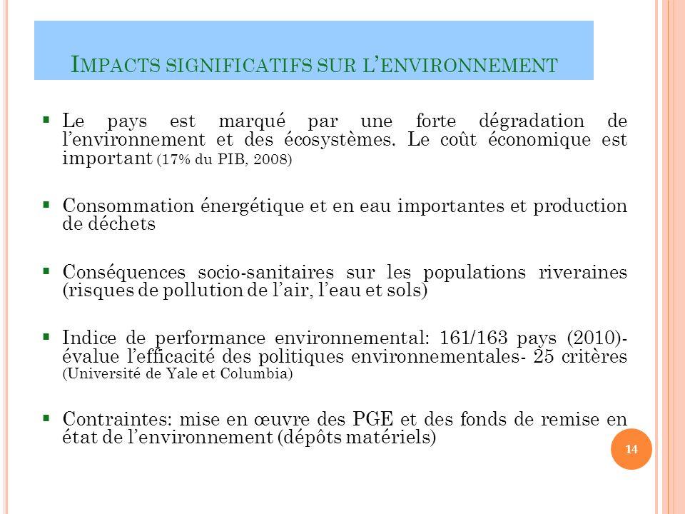 I MPACTS SIGNIFICATIFS SUR L ENVIRONNEMENT Le pays est marqué par une forte dégradation de lenvironnement et des écosystèmes.