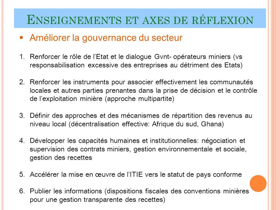 E NSEIGNEMENTS ET AXES DE RÉFLEXION 19 Améliorer la gouvernance du secteur 1.Renforcer le rôle de lEtat et le dialogue Gvnt- opérateurs miniers (vs responsabilisation excessive des entreprises au détriment des Etats) 2.Renforcer les instruments pour associer effectivement les communautés locales et autres parties prenantes dans la prise de décision et le contrôle de lexploitation minière (approche multipartite) 3.Définir des approches et des mécanismes de répartition des revenus au niveau local (décentralisation effective: Afrique du sud, Ghana) 4.Développer les capacités humaines et institutionnelles: négociation et supervision des contrats miniers, gestion environnementale et sociale, gestion des recettes 5.Accélérer la mise en œuvre de lITIE vers le statut de pays conforme 6.Publier les informations (dispositions fiscales des conventions minières pour une gestion transparente des recettes)