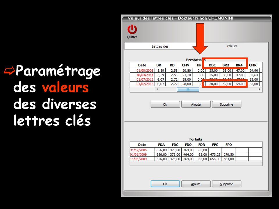 Paramétrage des valeurs des diverses lettres clés