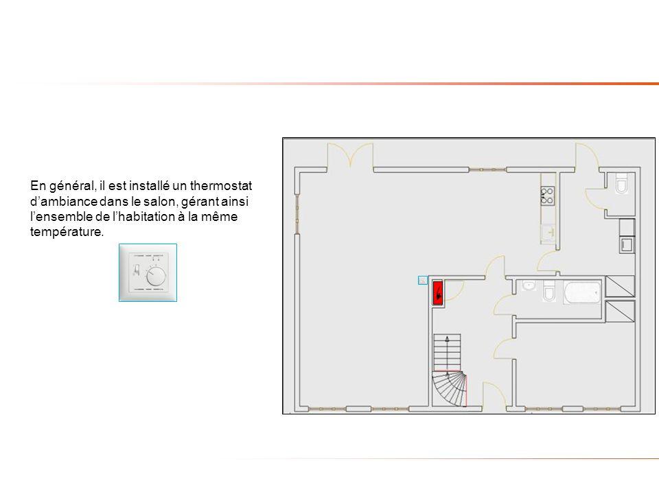 En général, il est installé un thermostat dambiance dans le salon, gérant ainsi lensemble de lhabitation à la même température.