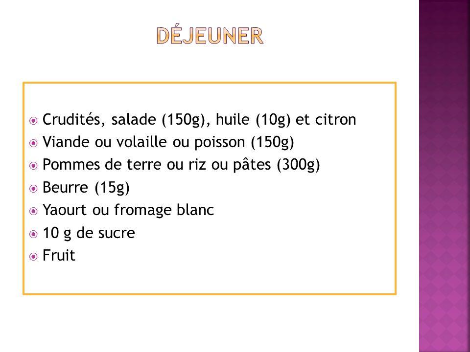 Pour une journée à 3000 Calories Petit Déjeuner Un produit laitier (lait, yaourt, fromage) Pain (1/3 de baguette) Beurre 15 g et confiture ou miel (30g) Œuf ou jambon Fruit ou jus de fruit