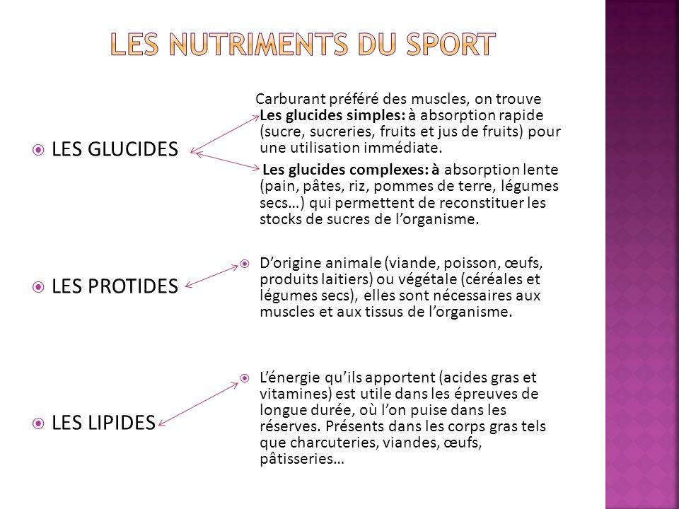Particulièrement adaptés à ladolescent sportif: Le lait et ses dérivés assurent à ladolescent une croissance harmonieuse et un capital osseux optimal.