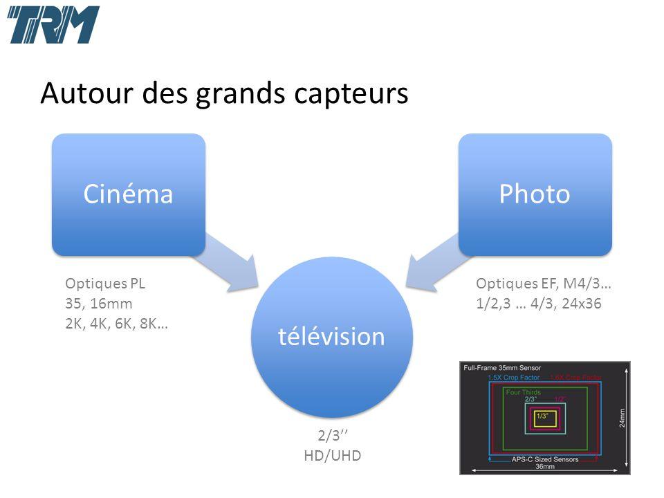 Autour des grands capteurs télévision CinémaPhoto Optiques PL 35, 16mm 2K, 4K, 6K, 8K… Optiques EF, M4/3… 1/2,3 … 4/3, 24x36 2/3 HD/UHD