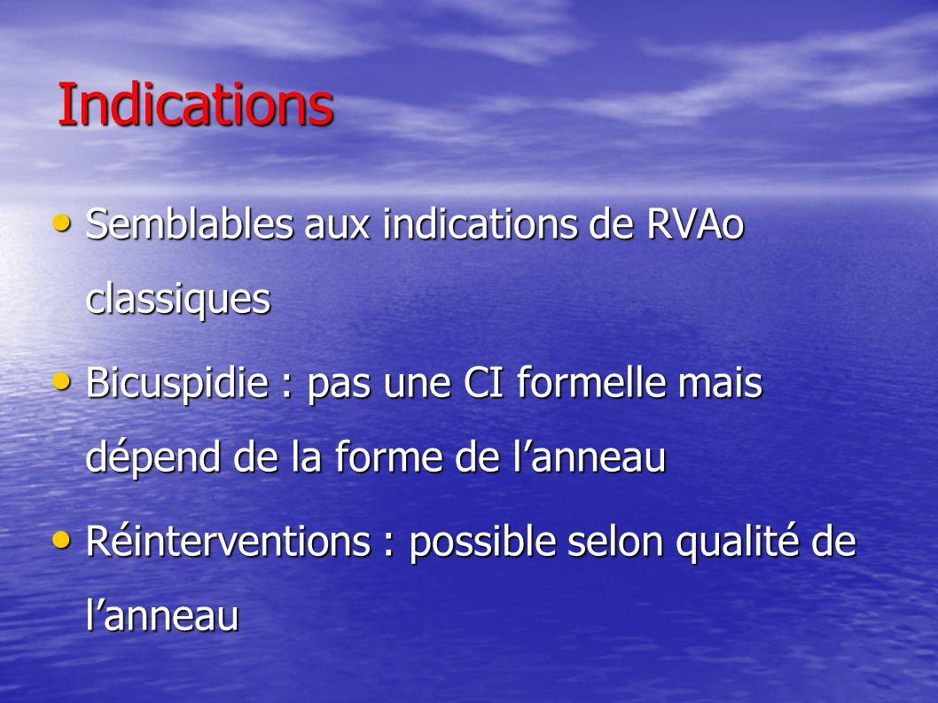 Indications Semblables aux indications de RVAo classiques Semblables aux indications de RVAo classiques Bicuspidie : pas une CI formelle mais dépend de la forme de lanneau Bicuspidie : pas une CI formelle mais dépend de la forme de lanneau Réinterventions : possible selon qualité de lanneau Réinterventions : possible selon qualité de lanneau