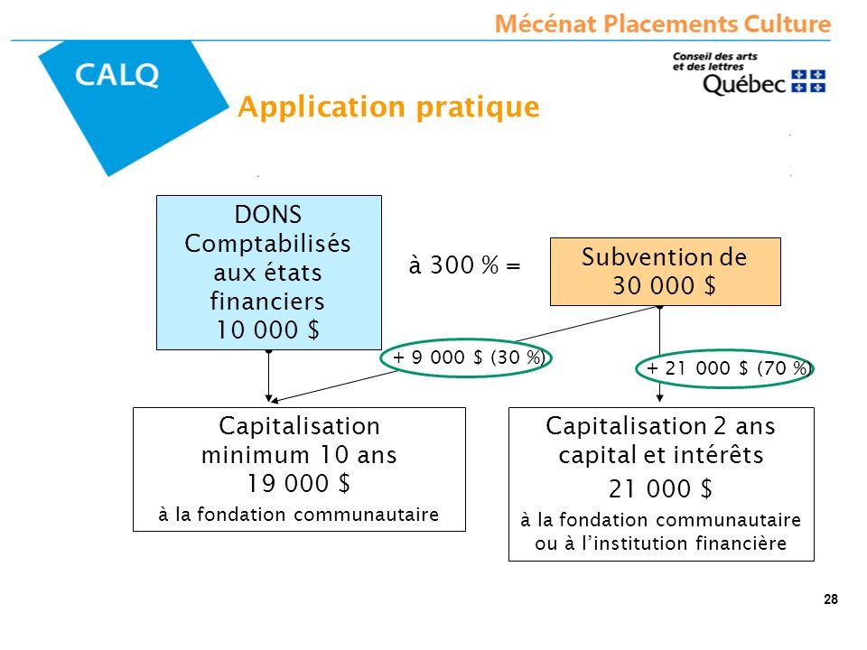 Subvention de 30 000 $ Capitalisation minimum 10 ans 19 000 $ à la fondation communautaire Capitalisation 2 ans capital et intérêts 21 000 $ à la fond