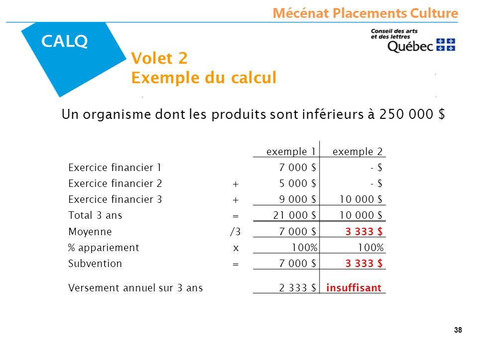 Un organisme dont les produits sont inférieurs à 250 000 $ Volet 2 Exemple du calcul exemple 1exemple 2 Exercice financier 1 7 000 $ - $ Exercice fina