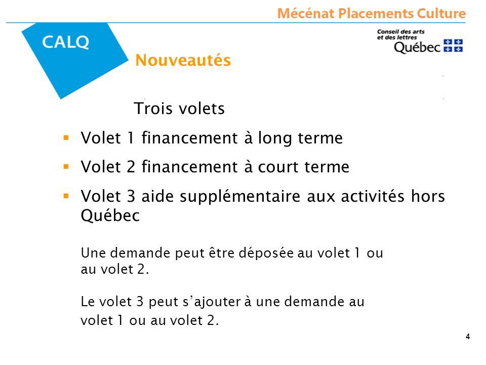Nouveautés Trois volets Volet 1 financement à long terme Volet 2 financement à court terme Volet 3 aide supplémentaire aux activités hors Québec Une demande peut être déposée au volet 1 ou au volet 2.
