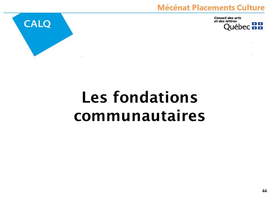 Les fondations communautaires 44