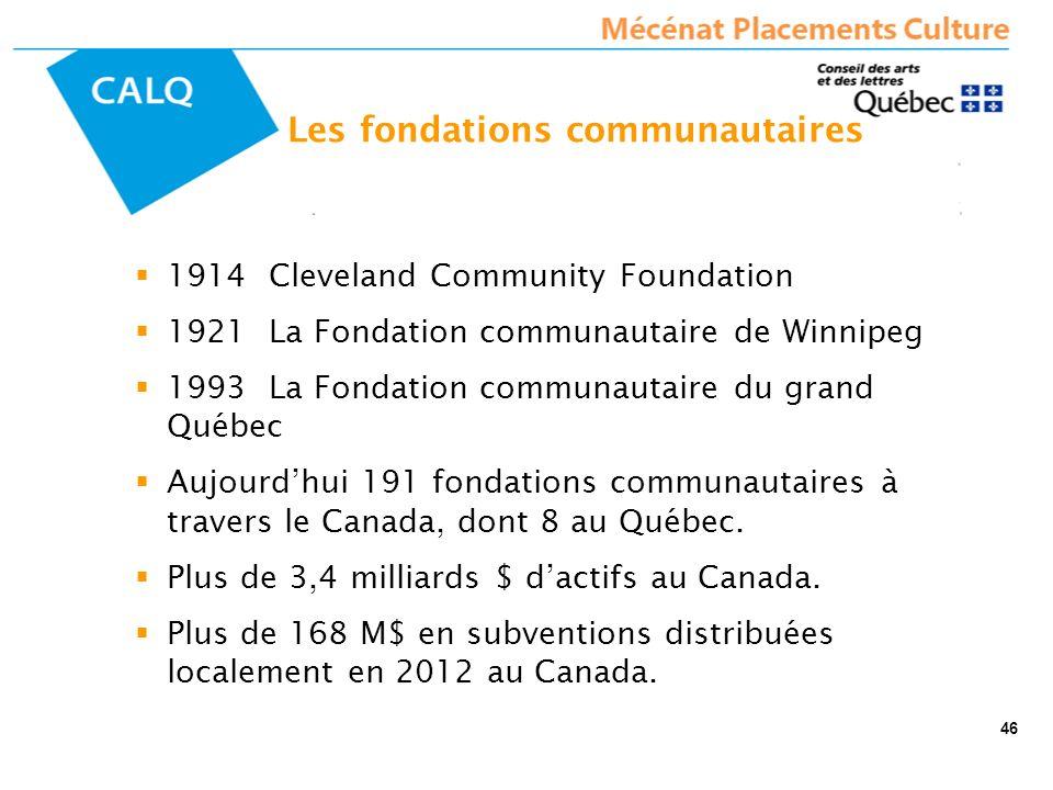 1914 Cleveland Community Foundation 1921 La Fondation communautaire de Winnipeg 1993 La Fondation communautaire du grand Québec Aujourdhui 191 fondations communautaires à travers le Canada, dont 8 au Québec.