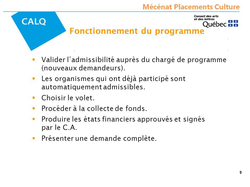 Fonctionnement du programme Valider ladmissibilité auprès du chargé de programme (nouveaux demandeurs). Les organismes qui ont déjà participé sont aut
