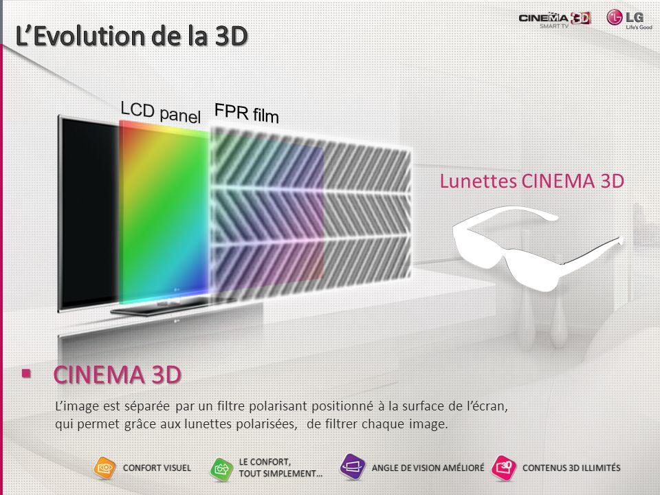Lunettes CINEMA 3D CINEMA 3D CINEMA 3D Limage est séparée par un filtre polarisant positionné à la surface de lécran, qui permet grâce aux lunettes polarisées, de filtrer chaque image.