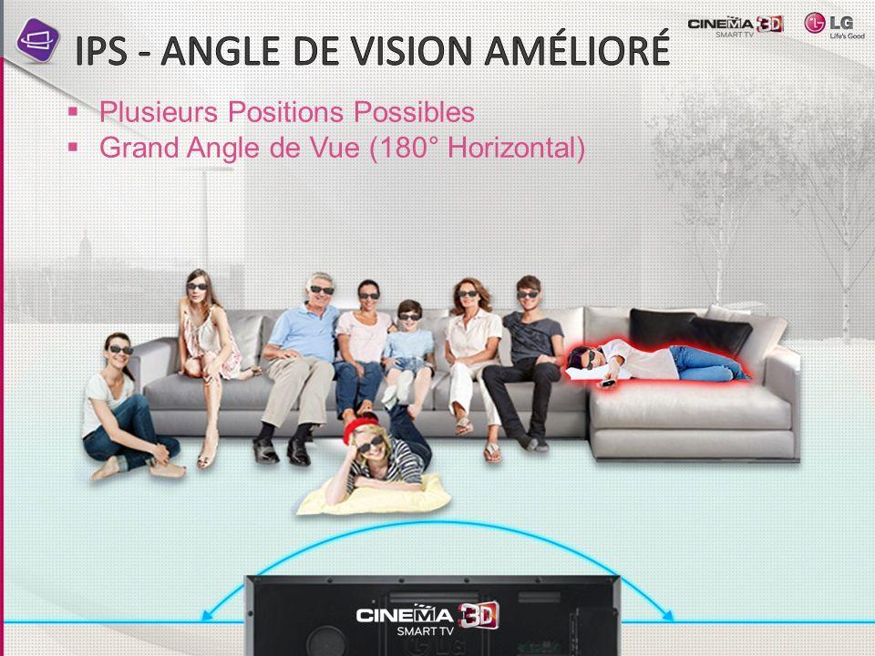 Plusieurs Positions Possibles Grand Angle de Vue (180° Horizontal)