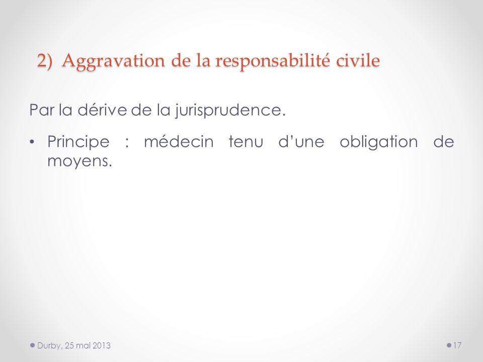 2) Aggravation de la responsabilité civile Par la dérive de la jurisprudence.