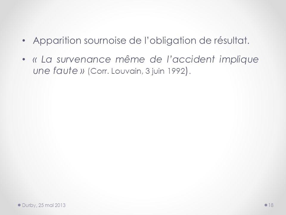 Apparition sournoise de lobligation de résultat.