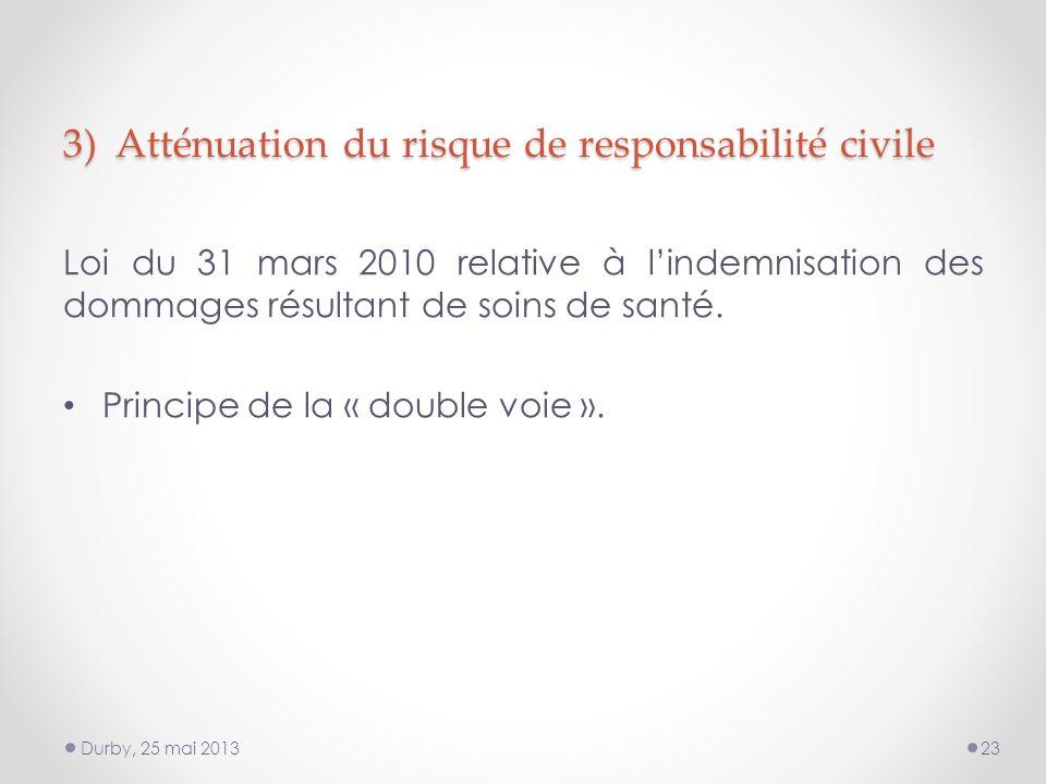 3) Atténuation du risque de responsabilité civile Loi du 31 mars 2010 relative à lindemnisation des dommages résultant de soins de santé.