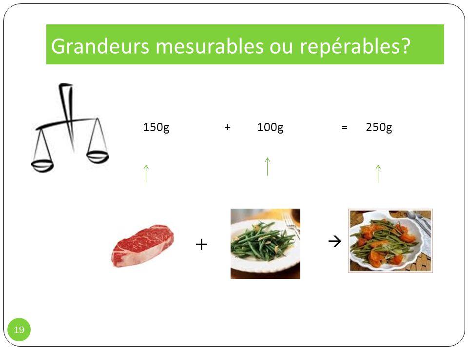 Grandeurs mesurables ou repérables? 19 + 150g + 100g = 250g