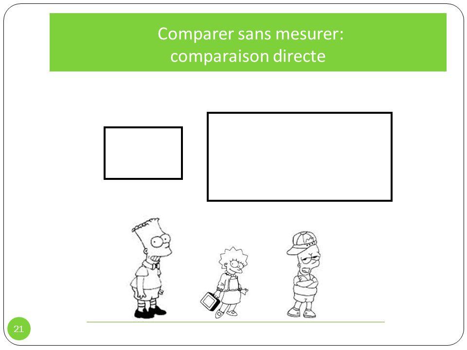 Comparer sans mesurer: comparaison directe 21