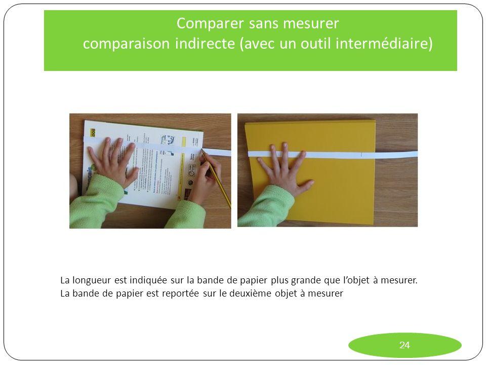 Comparer sans mesurer comparaison indirecte (avec un outil intermédiaire) La longueur est indiquée sur la bande de papier plus grande que lobjet à mesurer.