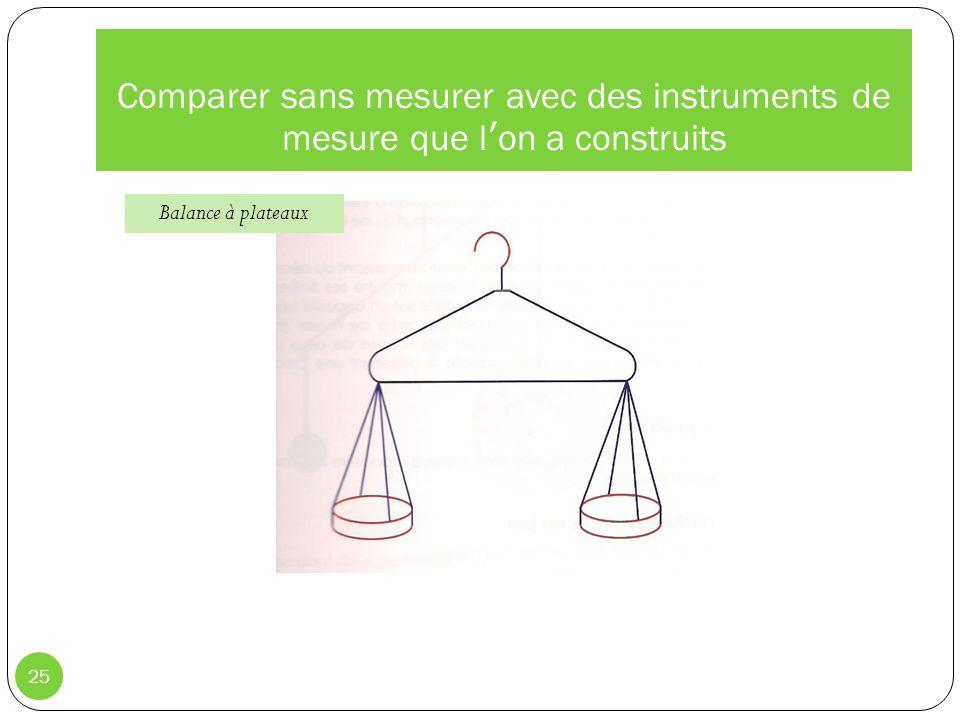 Comparer sans mesurer avec des instruments de mesure que lon a construits 25 Balance à plateaux