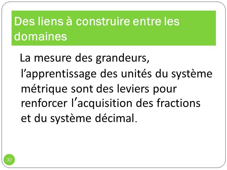 Des liens à construire entre les domaines La mesure des grandeurs, lapprentissage des unités du système métrique sont des leviers pour renforcer lacquisition des fractions et du système décimal.