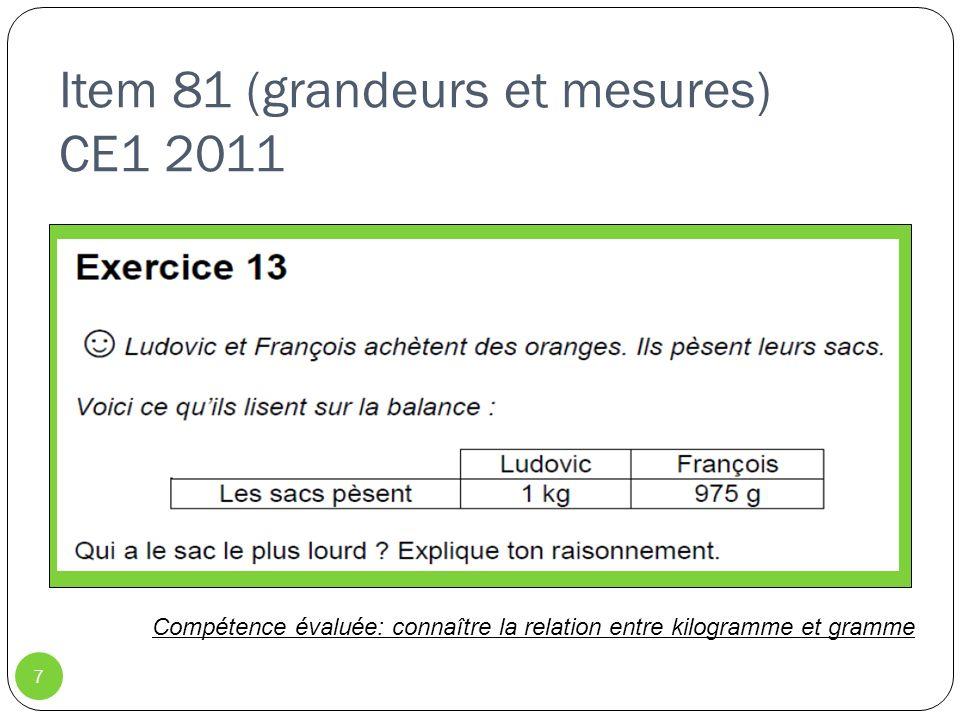 Item 81 (grandeurs et mesures) CE1 2011 7 Compétence évaluée: connaître la relation entre kilogramme et gramme