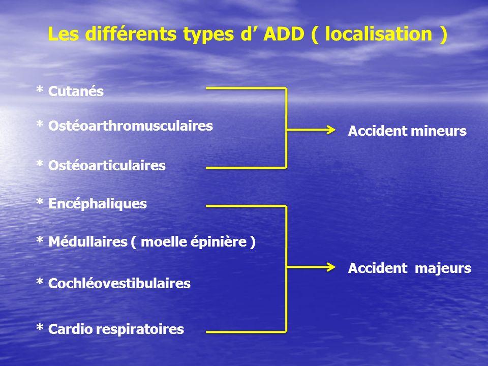 Les différents types d ADD ( localisation ) * Cutanés * Ostéoarthromusculaires * Encéphaliques * Médullaires ( moelle épinière ) * Cochléovestibulaires * Cardio respiratoires * Ostéoarticulaires Accident mineurs Accident majeurs